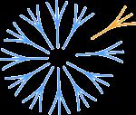 Unicus Sverige AB logotyp